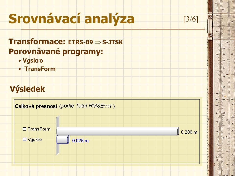 Srovnávací analýza [3/6] Transformace: ETRS-89  S-JTSK